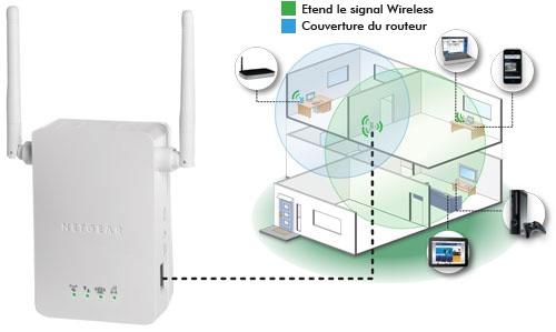 Répéteur Wifi NetGear WN3000RP étend le réseau