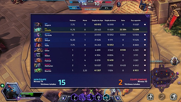 Heroes of the Storm : des parties rapides