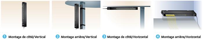 Netgear Click Switch GSS108E : 4 positions de montage